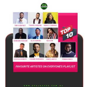 Top 10 Trending Artistes on Everyone's Playlist